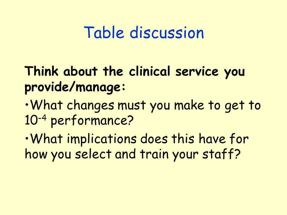 Table discussion Think about the clinical service you provide/manage: