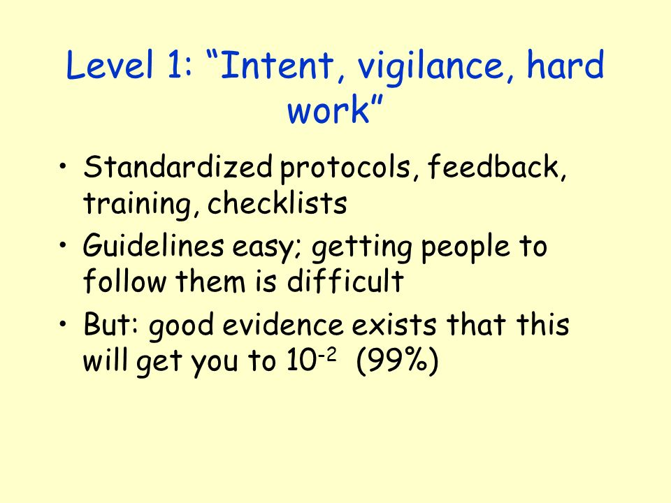 Level 1: Intent, vigilance, hard work