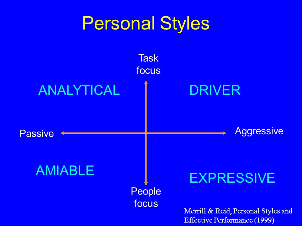 Personal Styles ANALYTICAL DRIVER AMIABLE EXPRESSIVE Task focus