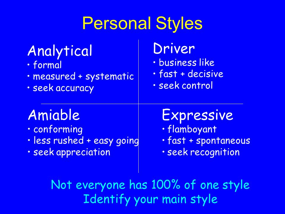 Personal Styles Analytical Driver Amiable Expressive