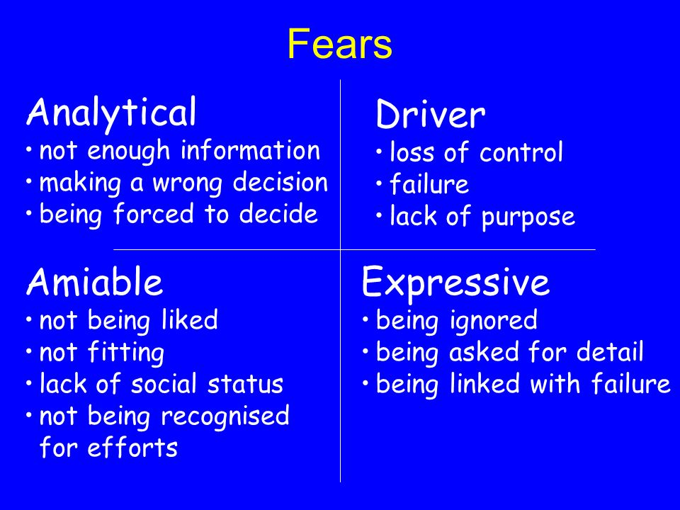 Fears Analytical Driver Amiable Expressive not enough information