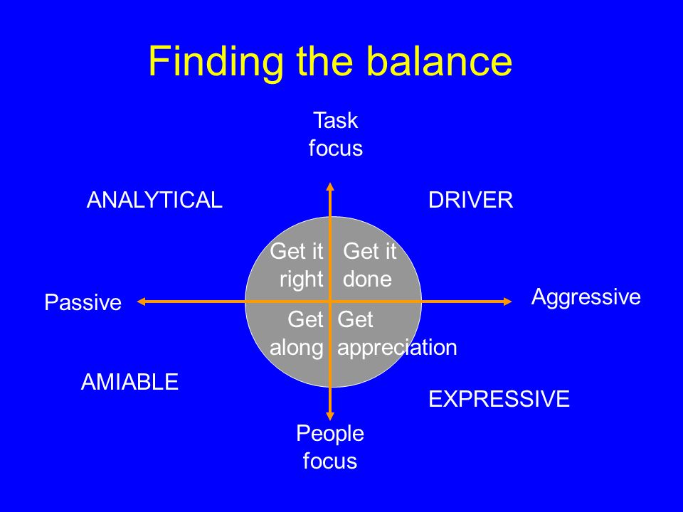 Finding the balance Task focus ANALYTICAL DRIVER Get it right