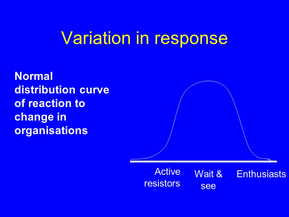 Variation in response Normal distribution curve of reaction to change in organisations. Distribution curve within the organisation.