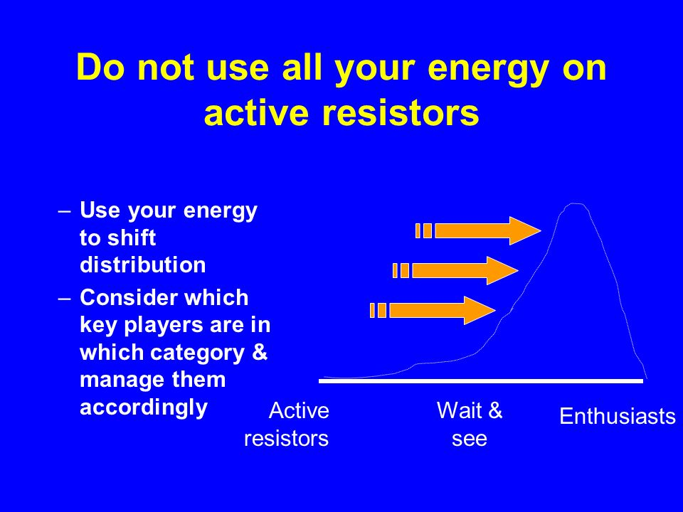 Do not use all your energy on active resistors
