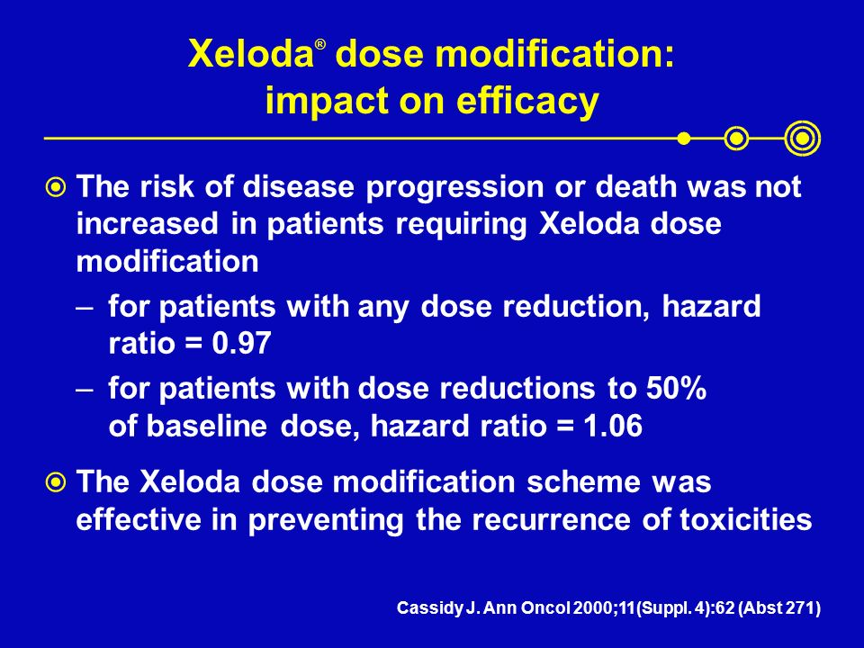 Xeloda® dose modification: impact on efficacy