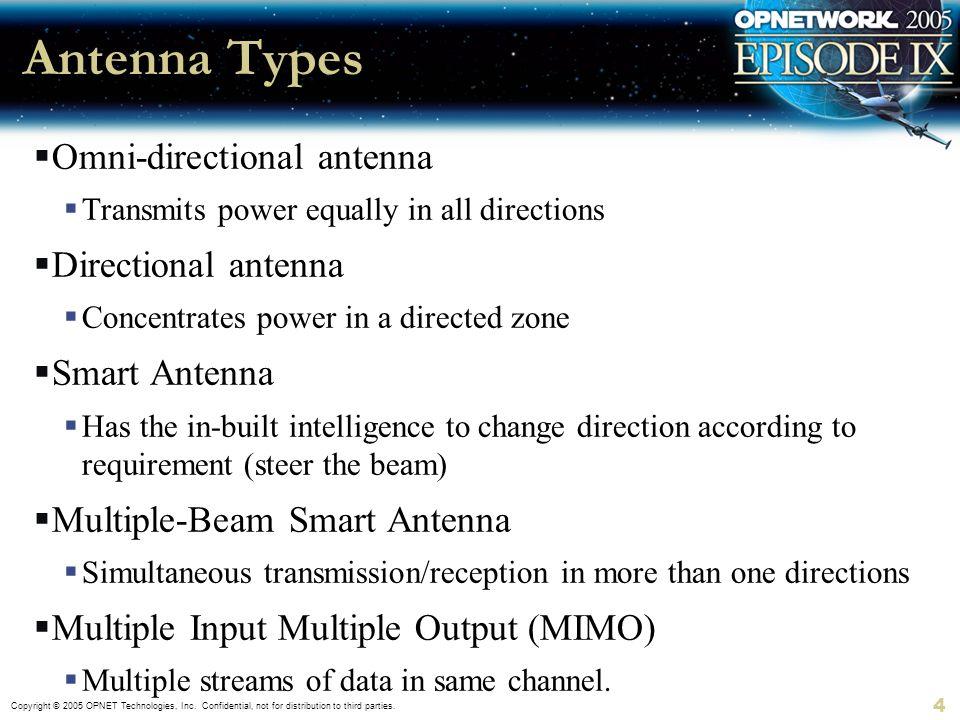 Antenna Types Omni-directional antenna Directional antenna