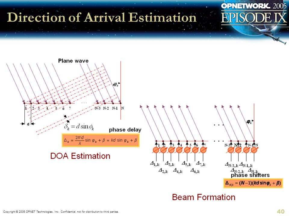 Direction of Arrival Estimation