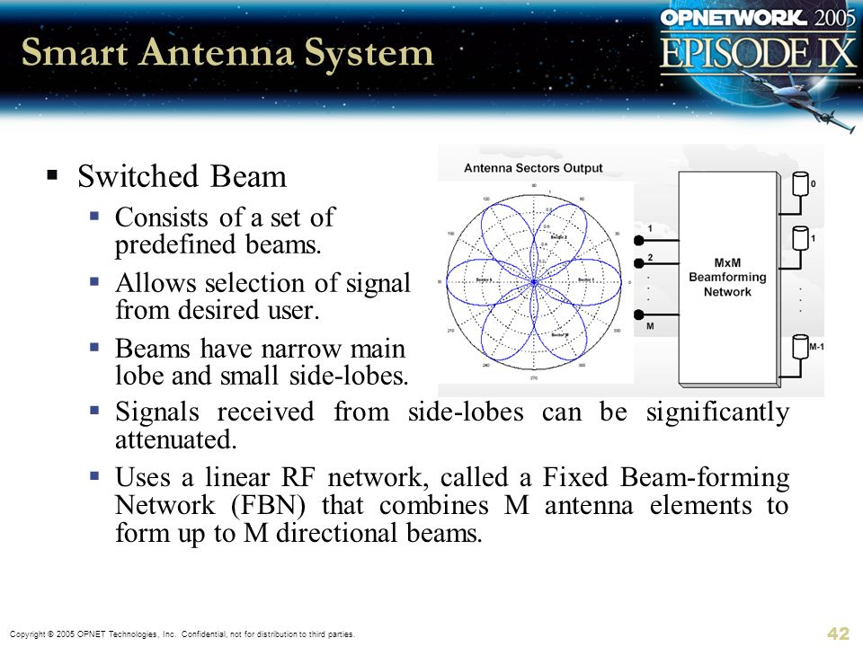 Smart Antenna System Switched Beam