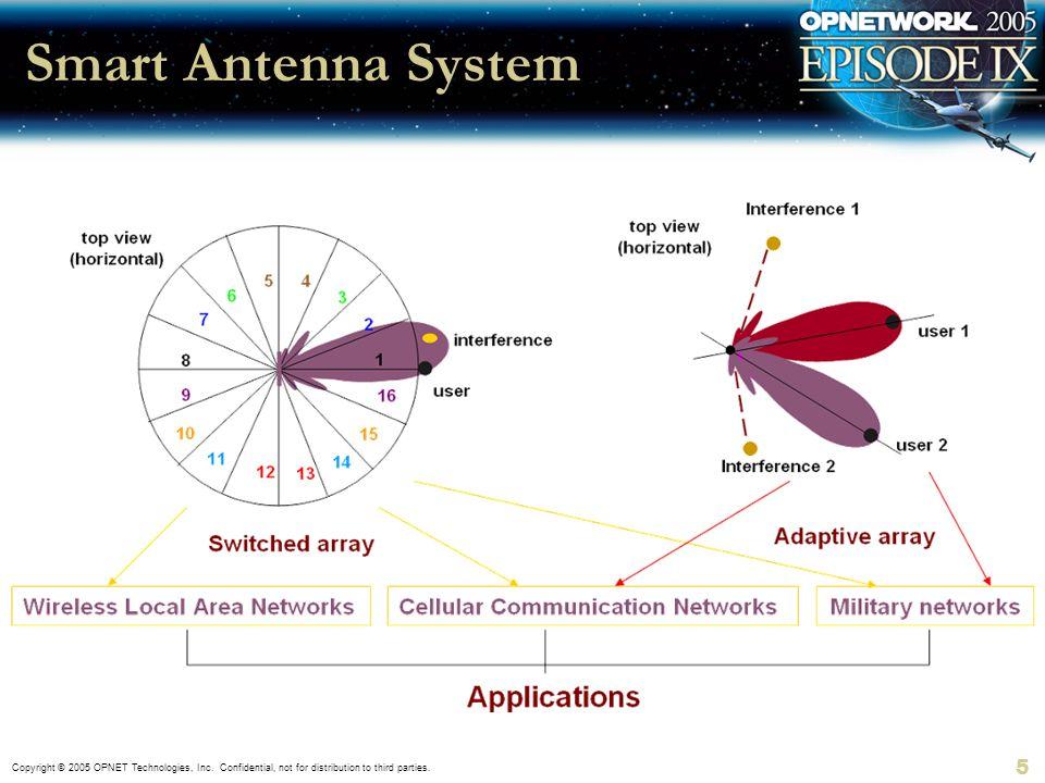 Smart Antenna System