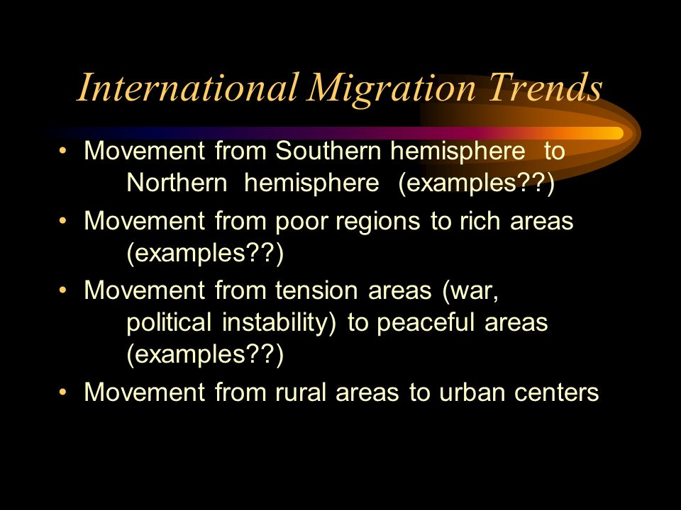 International Migration Trends