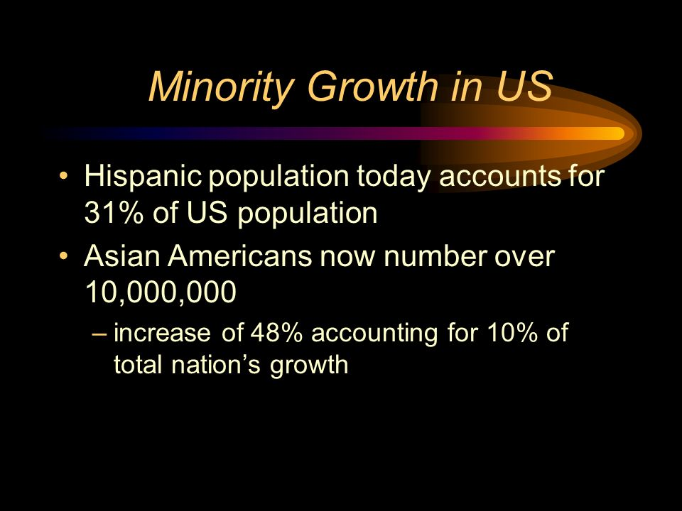 Minority Growth in US Hispanic population today accounts for 31% of US population. Asian Americans now number over 10,000,000.