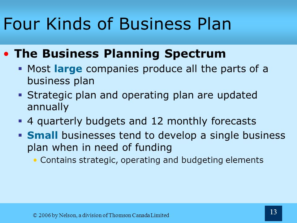 entrepreneual business plan Alphabetized list of free business plan templates to help start a business, service of us small business administration & small business development center.