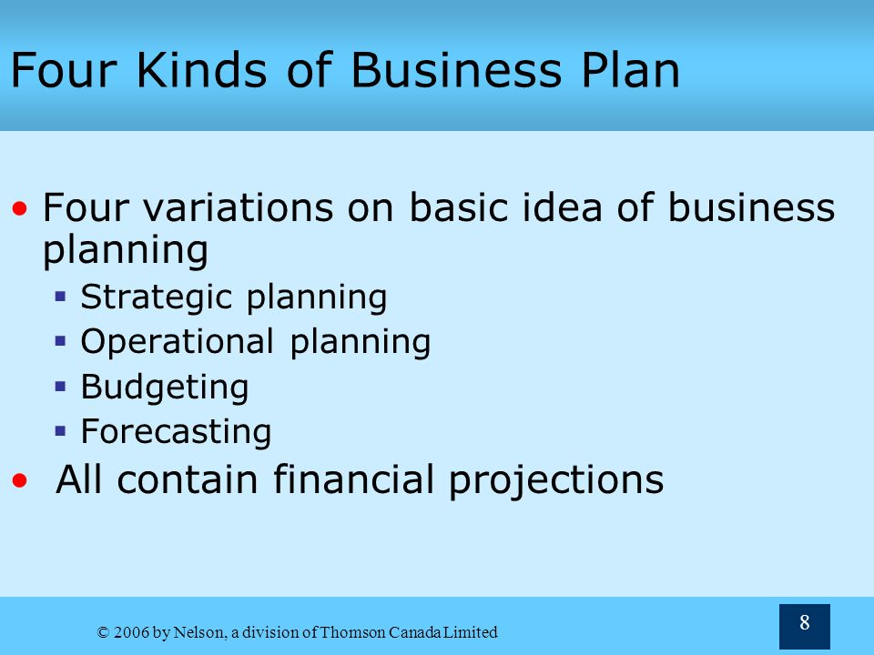 1000+ Business Plans & Small Business ideas for Beginners