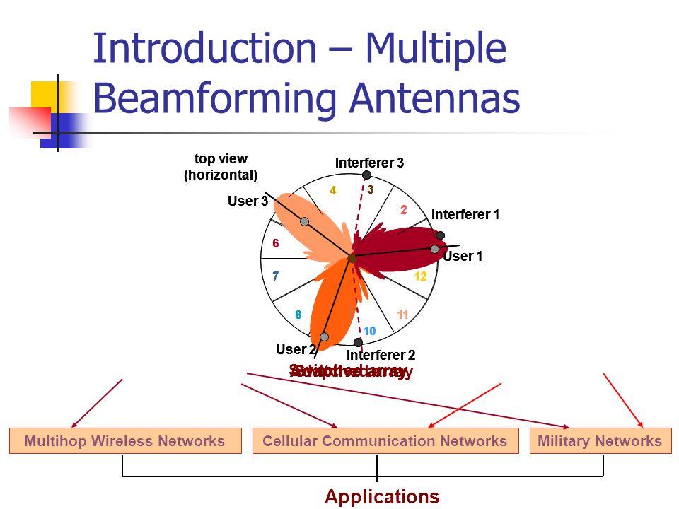 Introduction – Multiple Beamforming Antennas