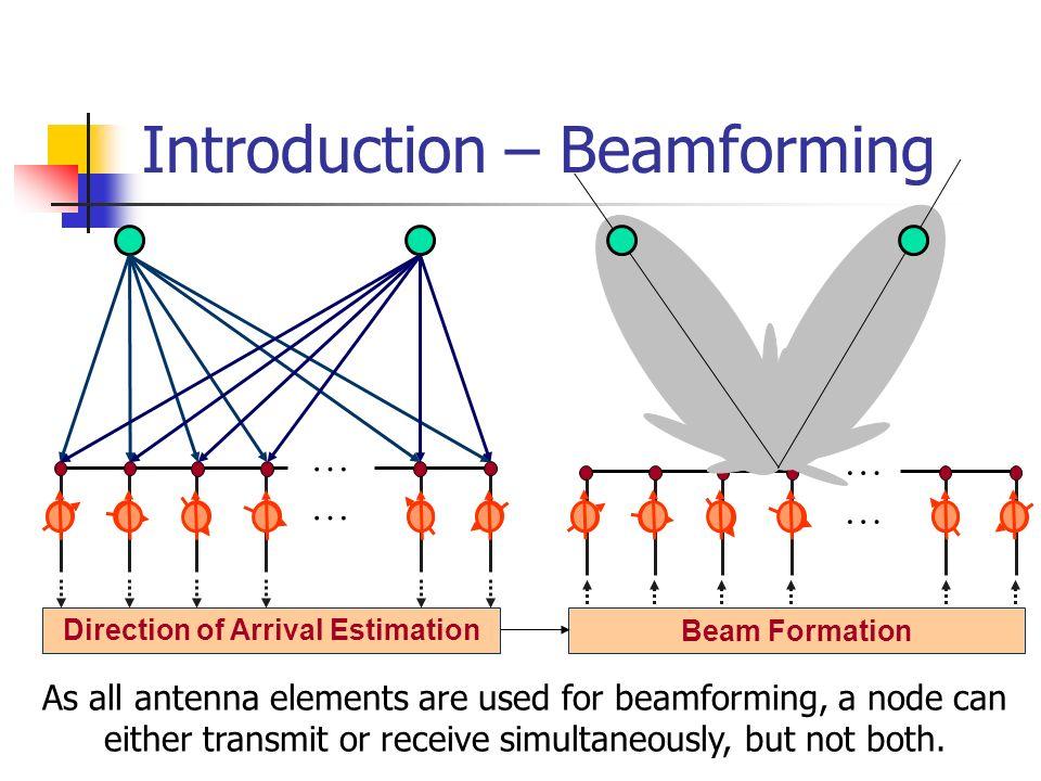 Introduction – Beamforming
