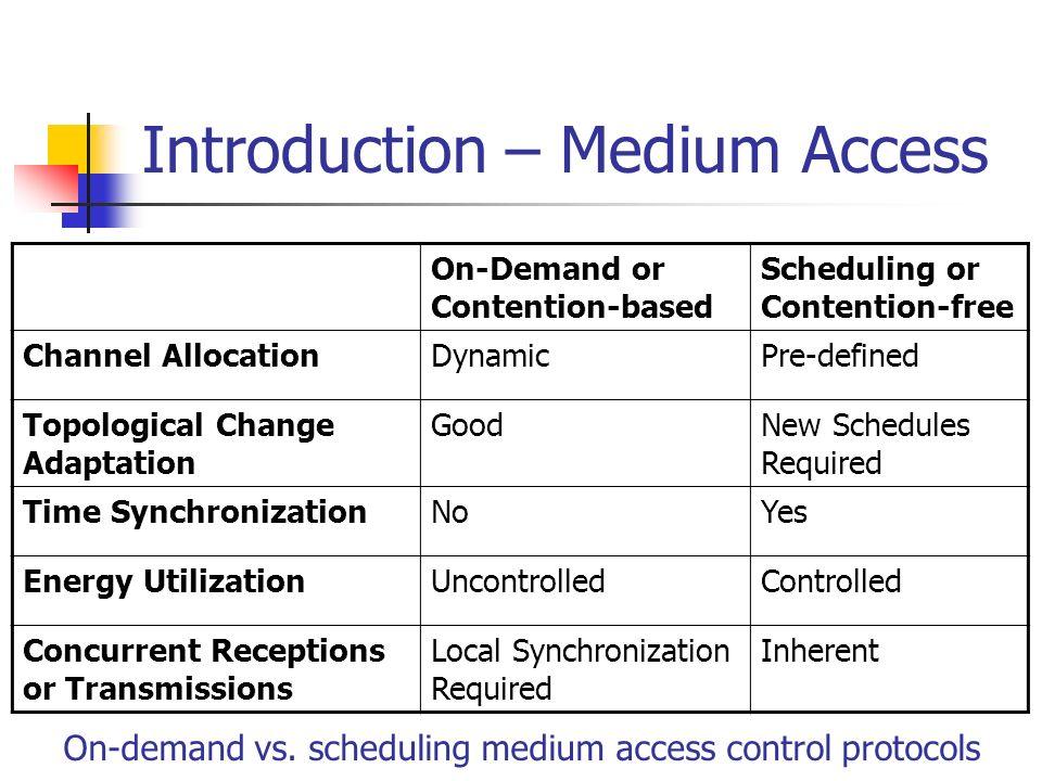 Introduction – Medium Access