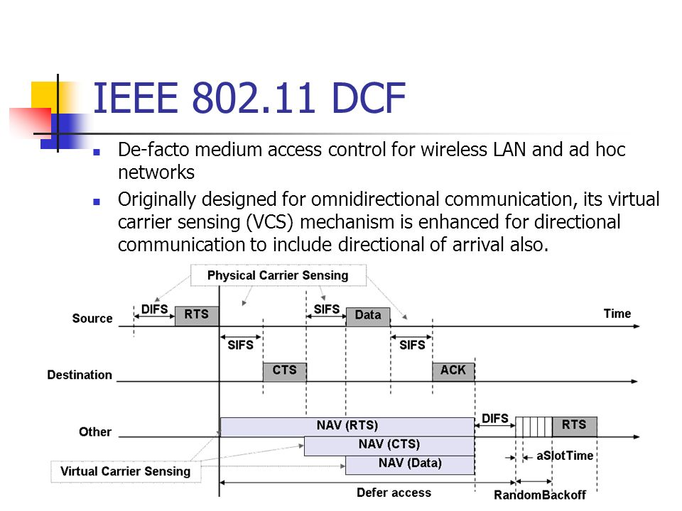IEEE 802.11 DCF De-facto medium access control for wireless LAN and ad hoc networks.