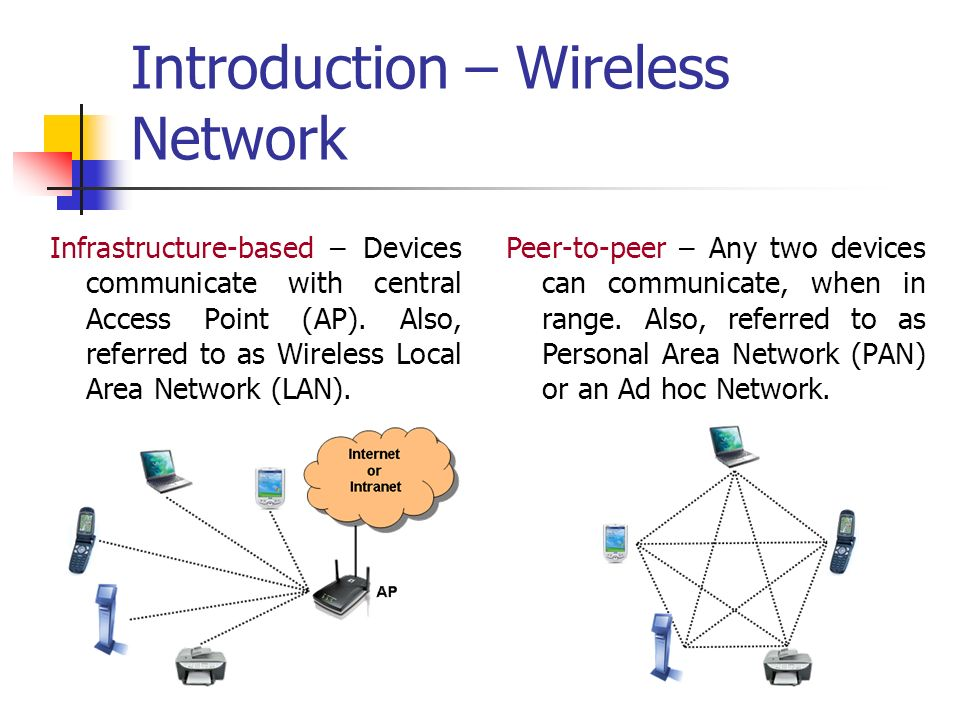Introduction – Wireless Network