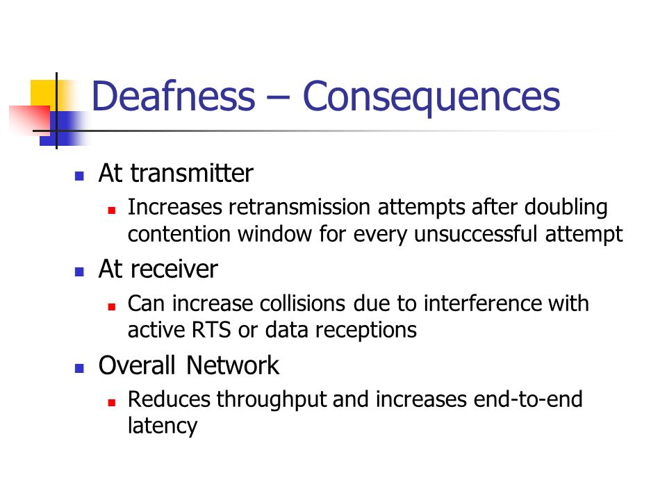 Deafness – Consequences