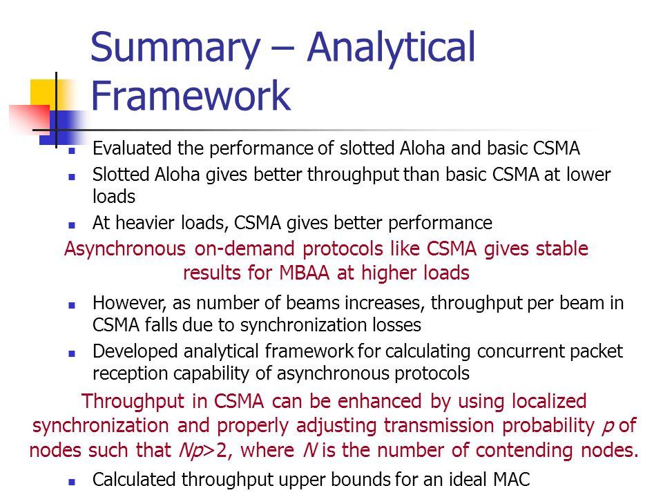 Summary – Analytical Framework