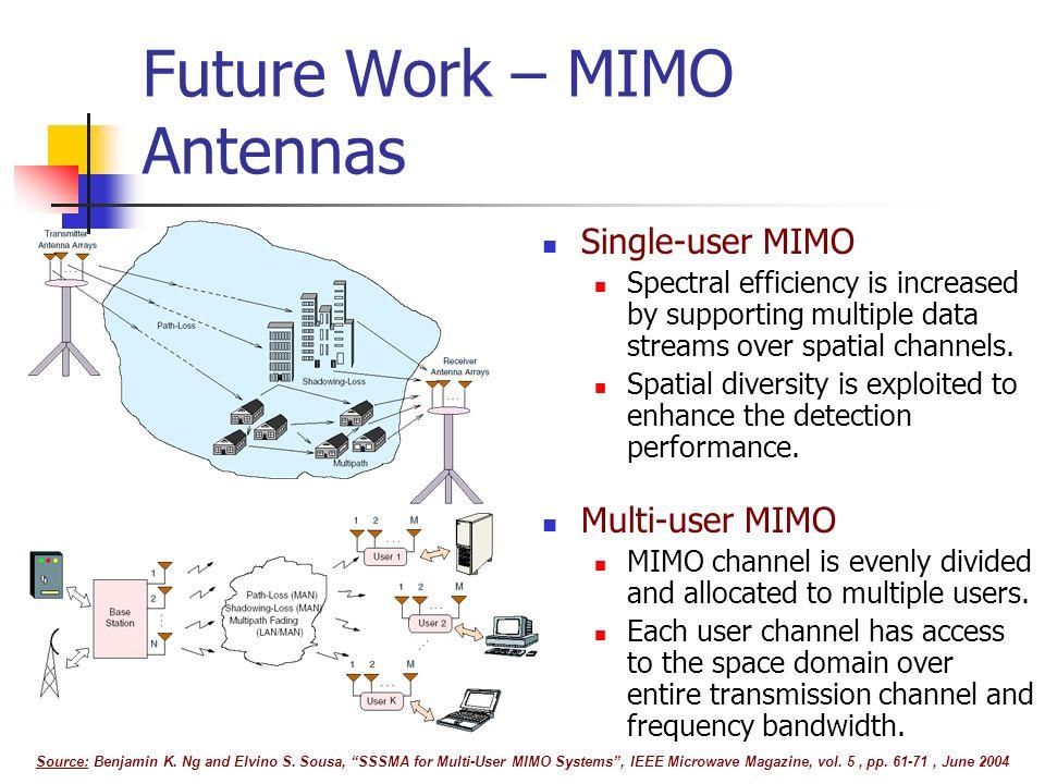 Future Work – MIMO Antennas