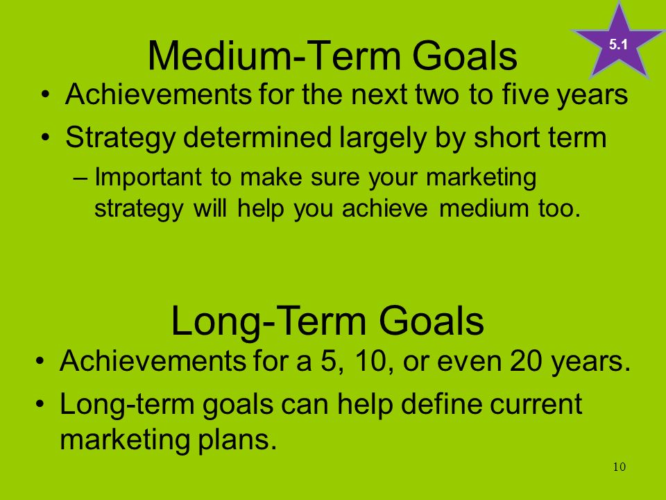 marketing and long term goals How does your brand define long-term success  approach your customers and  how you'll measure your success in meeting your goals.