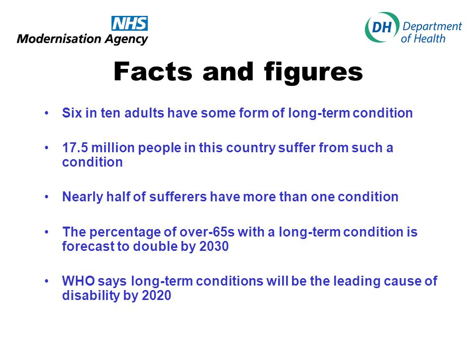 Facts and figures Six in ten adults have some form of long-term condition. 17.5 million people in this country suffer from such a condition.