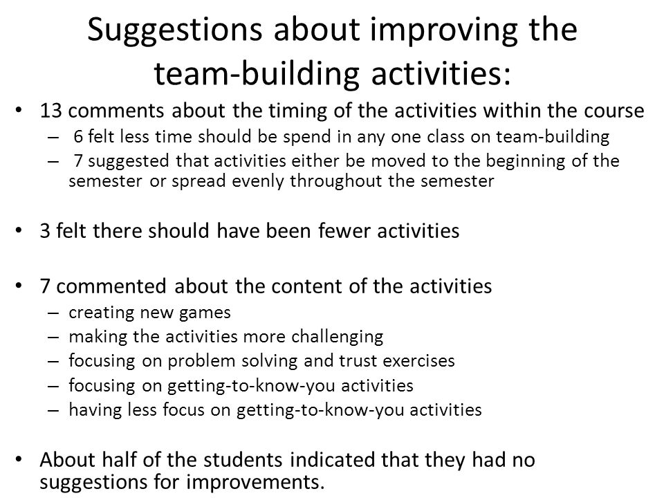 reflective essay on team building skills Reflective essay this essay aims to critically review my strengths and weaknesses as a self-regulated learner, in relation to key skills which demonstrate my ability to use reflective practice also, the essay will identify and implement the learning skills required to complete the modules in year 2 of the programme.