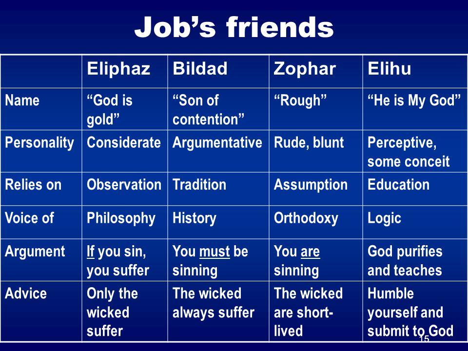 Job's friends Eliphaz Bildad Zophar Elihu Name God is gold