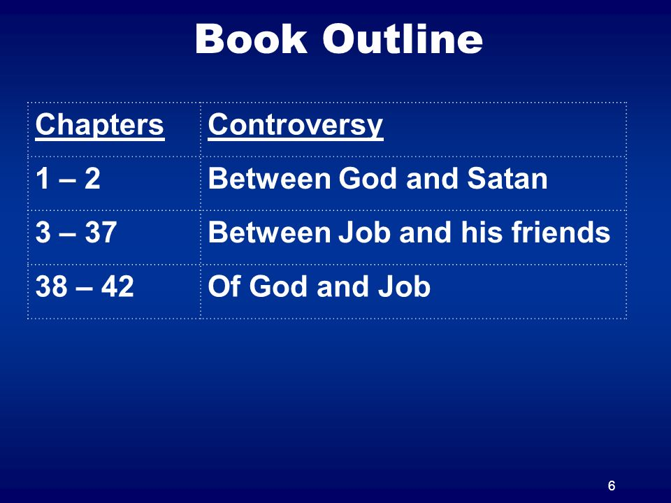Book Outline Chapters Controversy 1 – 2 Between God and Satan 3 – 37