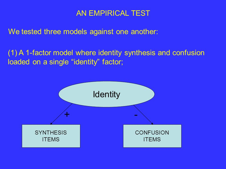+ - Identity AN EMPIRICAL TEST