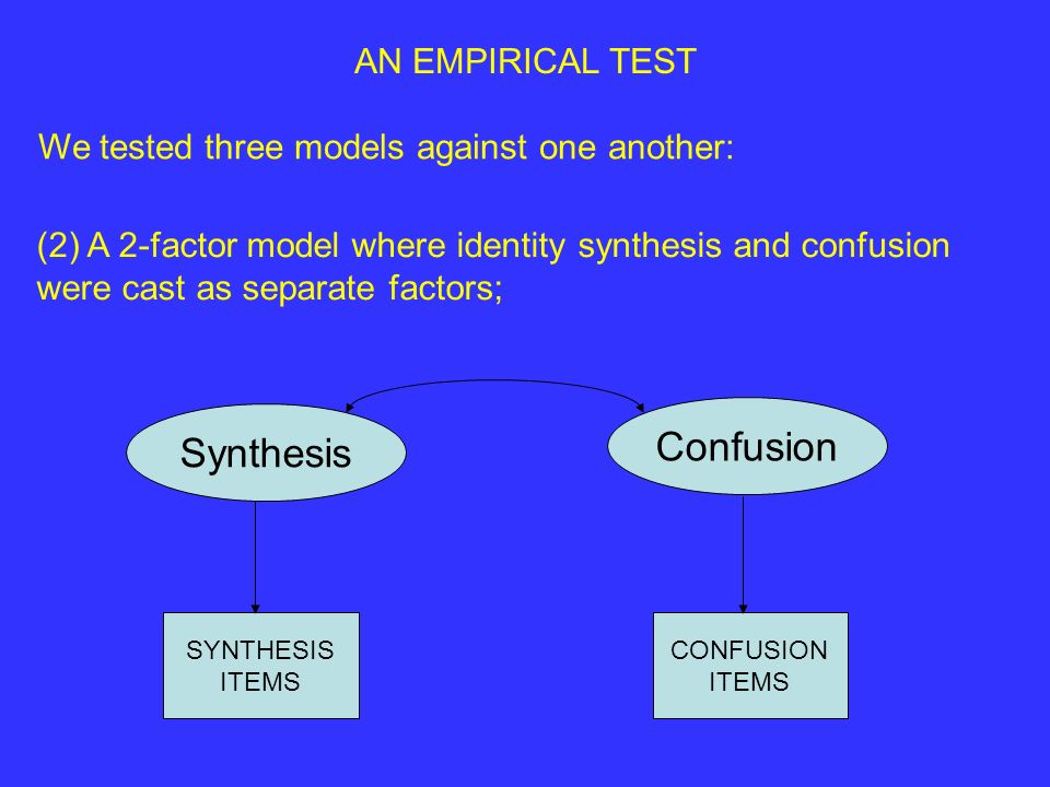 Confusion Synthesis AN EMPIRICAL TEST