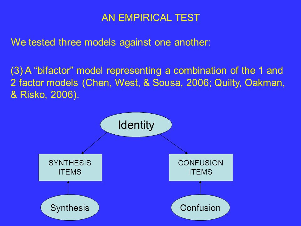 Identity AN EMPIRICAL TEST We tested three models against one another: