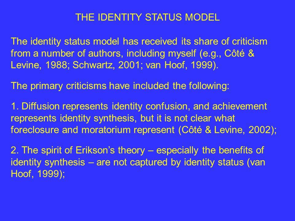 THE IDENTITY STATUS MODEL