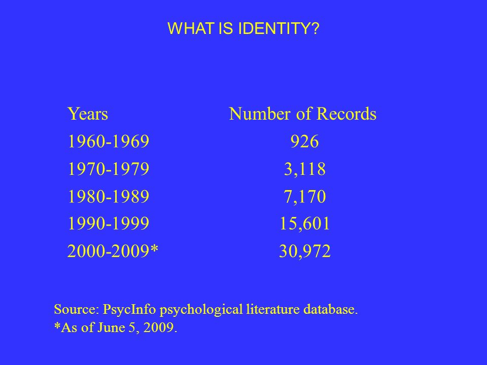 Years Number of Records 1960-1969 926 1970-1979 3,118 1980-1989 7,170