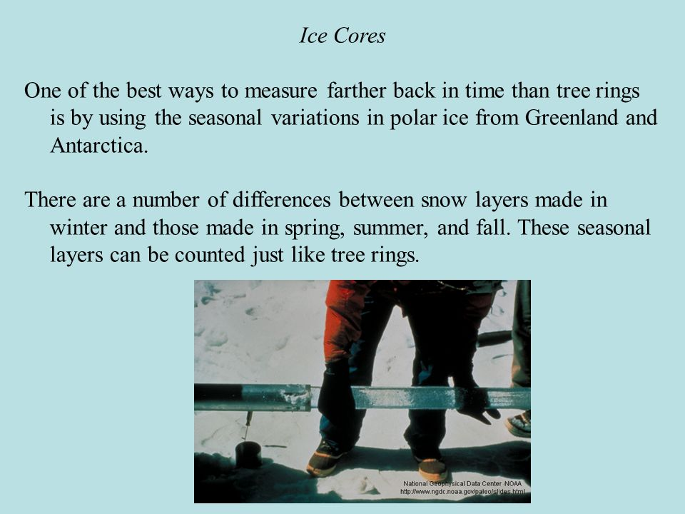 radiometric dating of ice cores