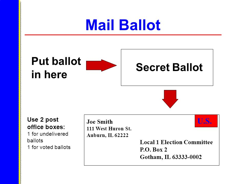 Mail Ballot Put ballot in here Secret Ballot U.S. Use 2 post Joe Smith