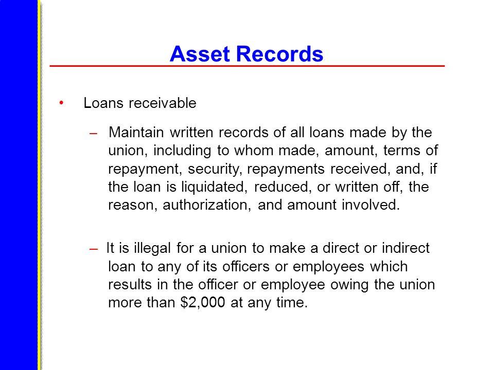 Asset Records Loans receivable