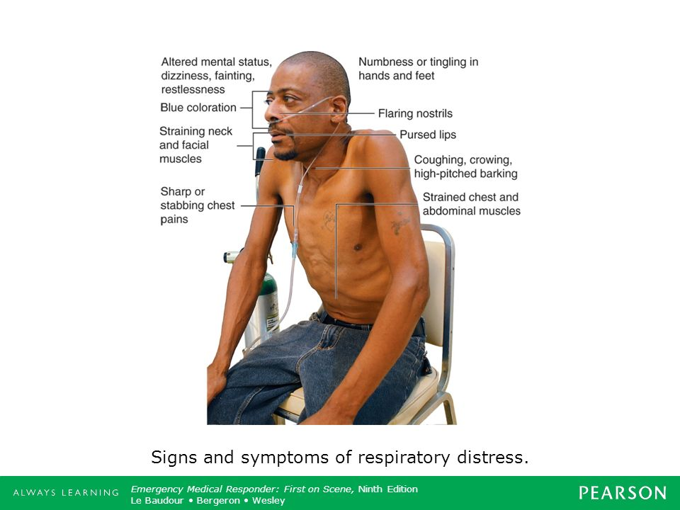 Signs and symptoms of respiratory distress.