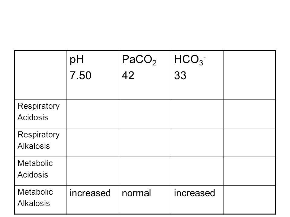 pH 7.50 PaCO2 42 HCO3- 33 increased normal Respiratory Acidosis