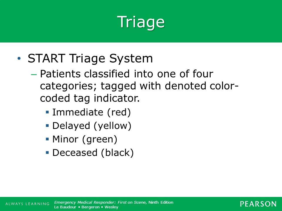 Triage START Triage System