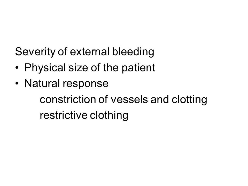 Severity of external bleeding