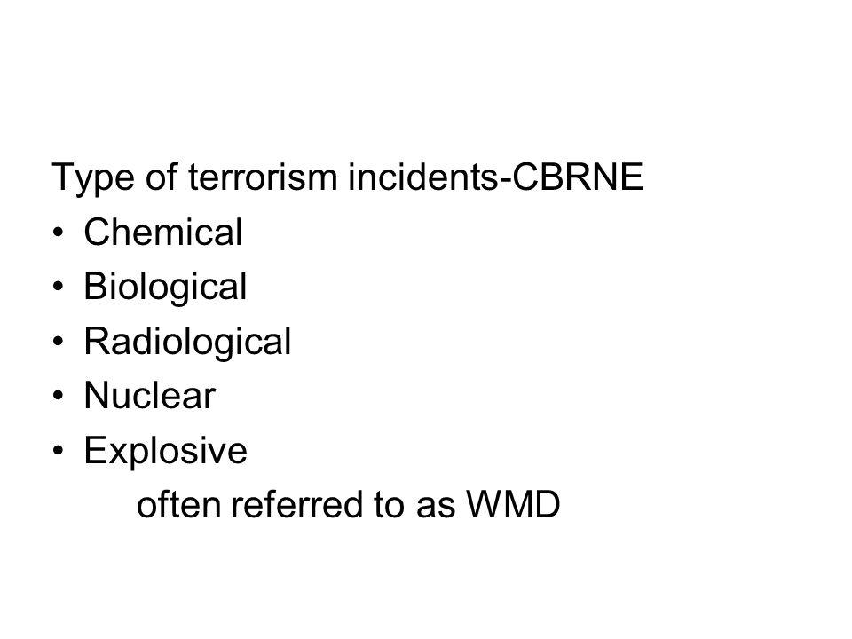 Type of terrorism incidents-CBRNE