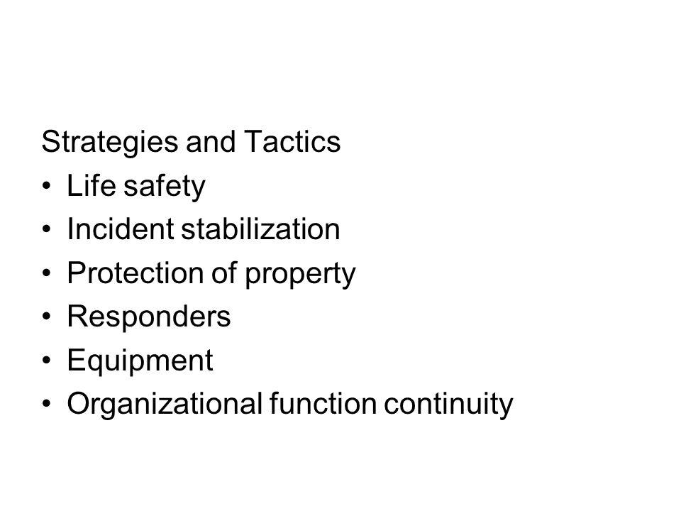 Strategies and Tactics