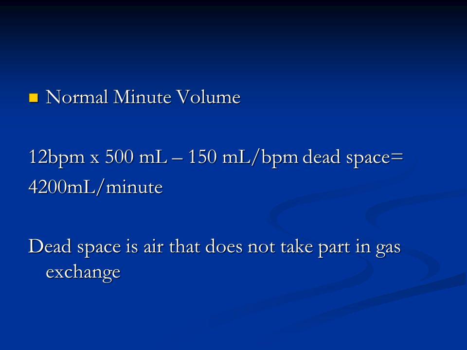 Normal Minute Volume 12bpm x 500 mL – 150 mL/bpm dead space= 4200mL/minute.