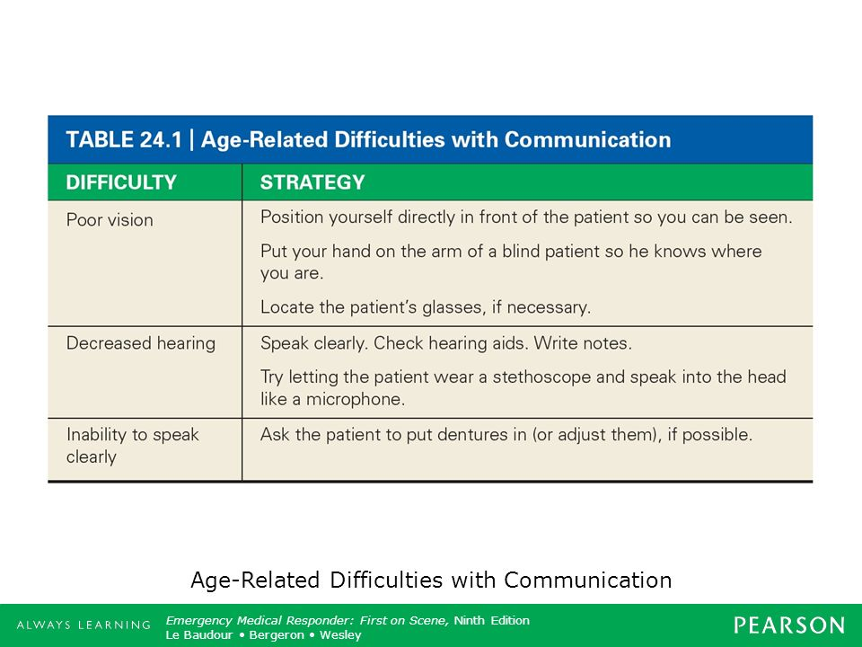 Age-Related Difficulties with Communication