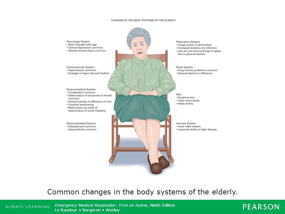 Common changes in the body systems of the elderly.