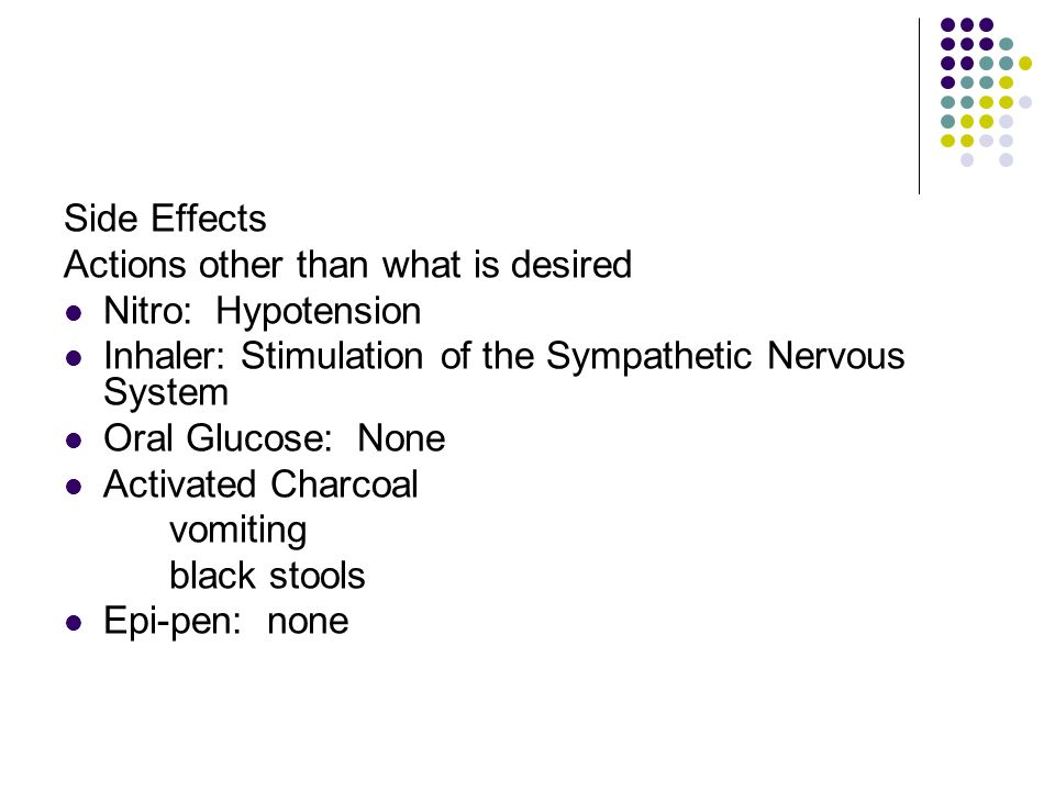 Side Effects Actions other than what is desired. Nitro: Hypotension. Inhaler: Stimulation of the Sympathetic Nervous System.