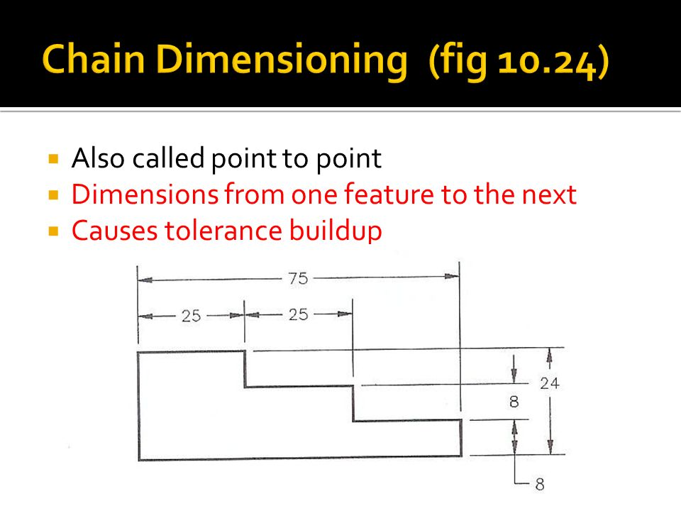 Dimensioning And Tolerancing Ppt Video Online Download