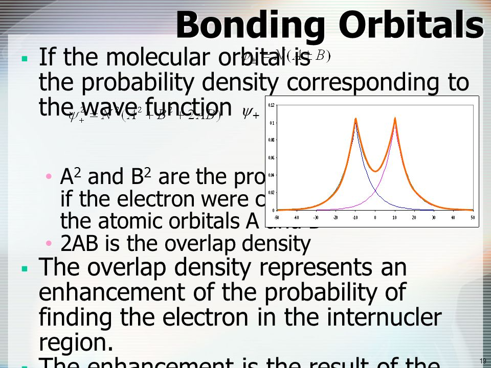 how to find electron in probability density function